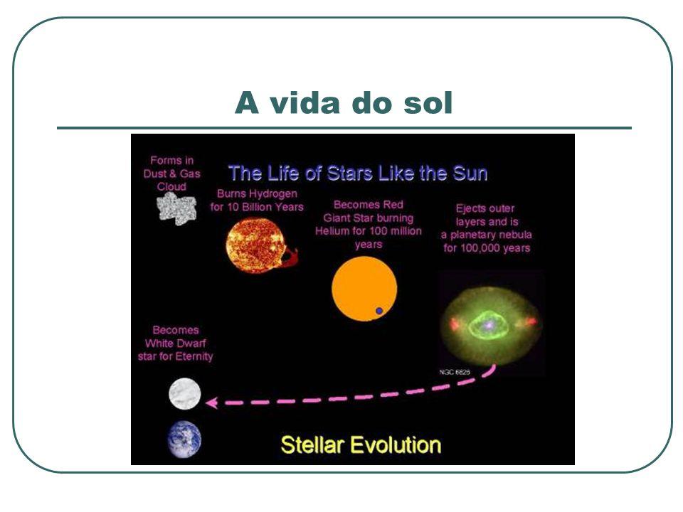 A vida do sol