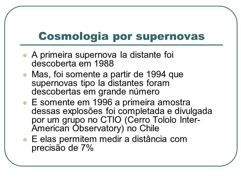 Cosmologia por supernovas A primeira supernova Ia distante foi descoberta em 1988 Mas, foi somente a partir de 1994 que supernovas tipo Ia distantes f