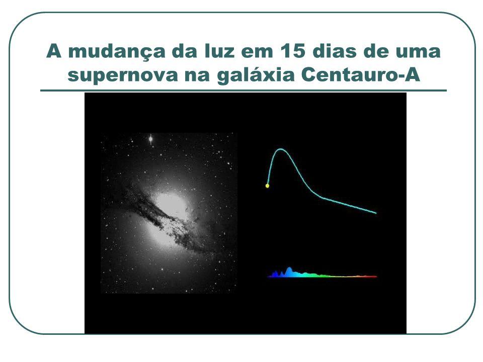 A mudança da luz em 15 dias de uma supernova na galáxia Centauro-A