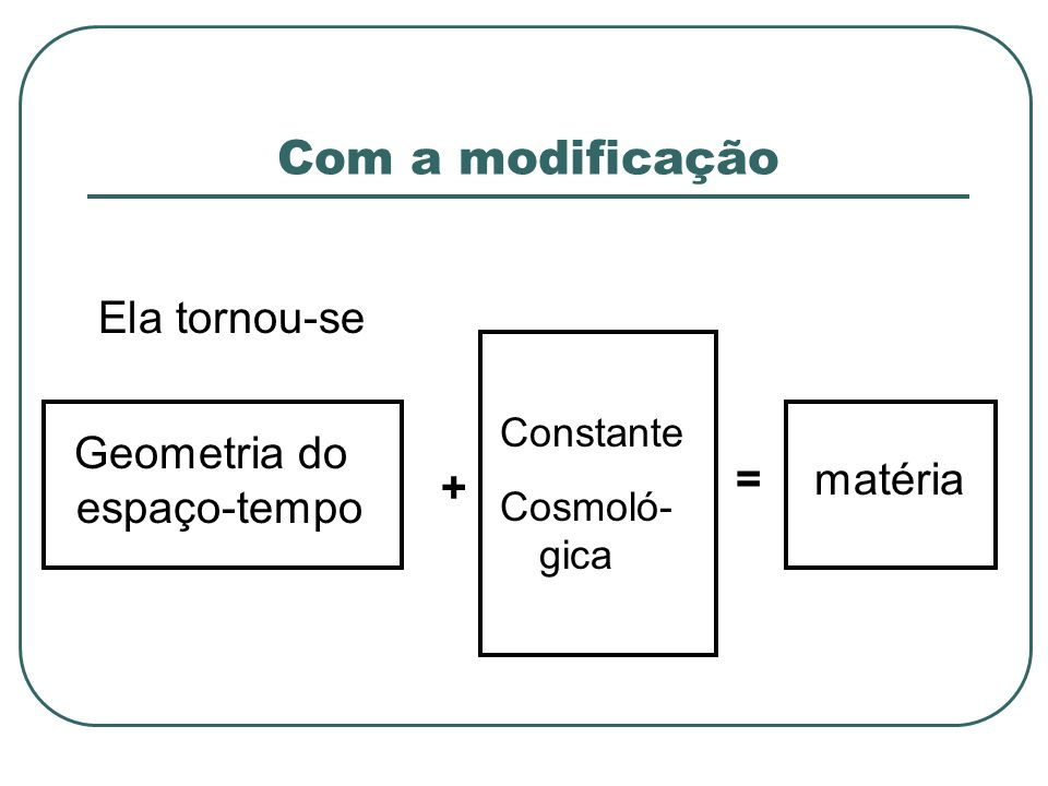 Com a modificação Ela tornou-se Geometria do espaço-tempo =matéria + Constante Cosmoló- gica