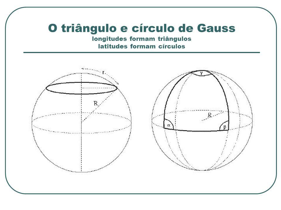 O triângulo e círculo de Gauss longitudes formam triângulos latitudes formam círculos