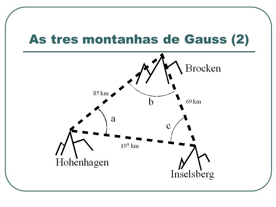 As tres montanhas de Gauss (2)