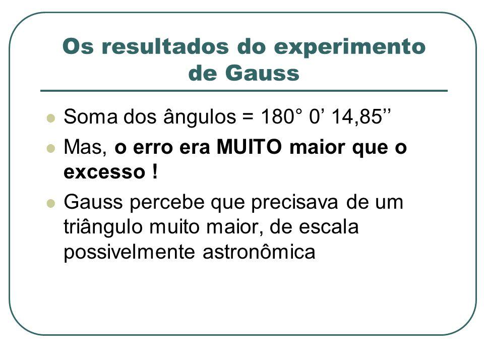 Os resultados do experimento de Gauss Soma dos ângulos = 180° 0 14,85 Mas, o erro era MUITO maior que o excesso ! Gauss percebe que precisava de um tr