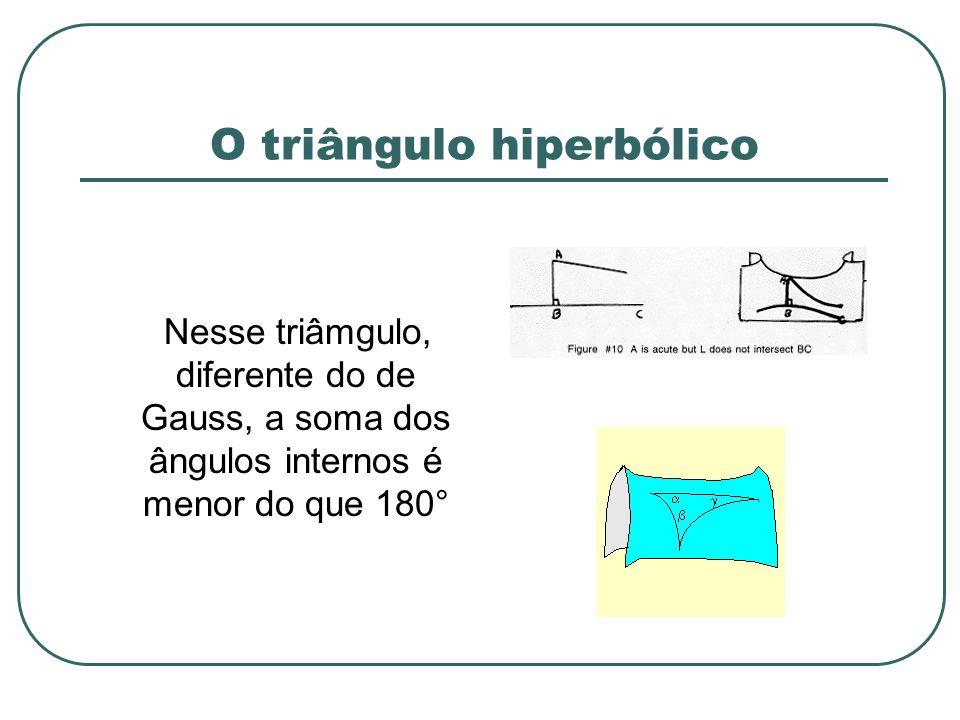 O triângulo hiperbólico Nesse triâmgulo, diferente do de Gauss, a soma dos ângulos internos é menor do que 180°