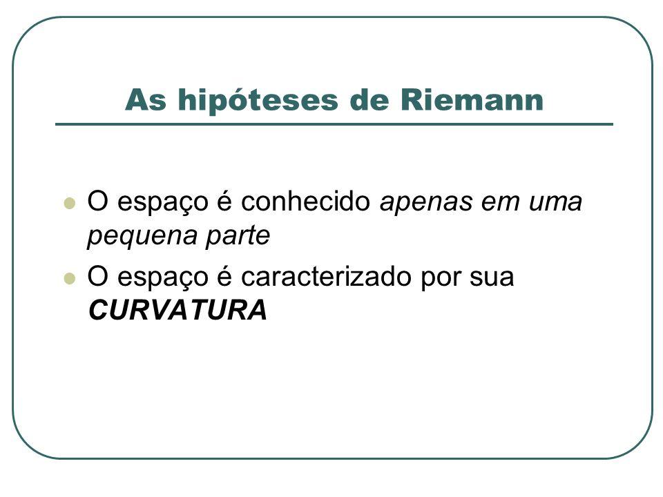 As hipóteses de Riemann O espaço é conhecido apenas em uma pequena parte O espaço é caracterizado por sua CURVATURA