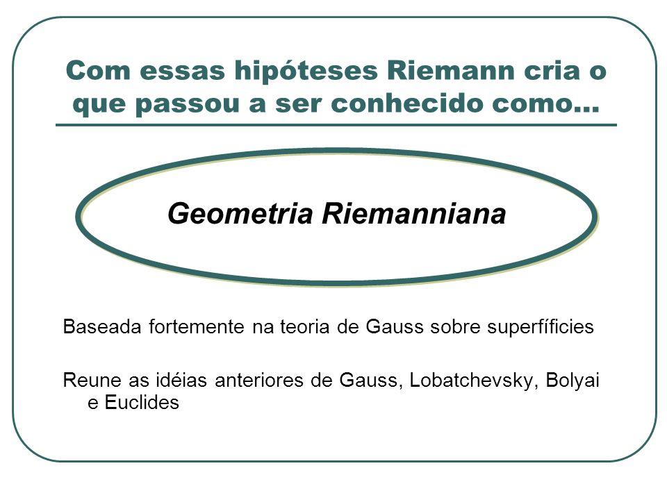 Com essas hipóteses Riemann cria o que passou a ser conhecido como... Geometria Riemanniana Baseada fortemente na teoria de Gauss sobre superfíficies