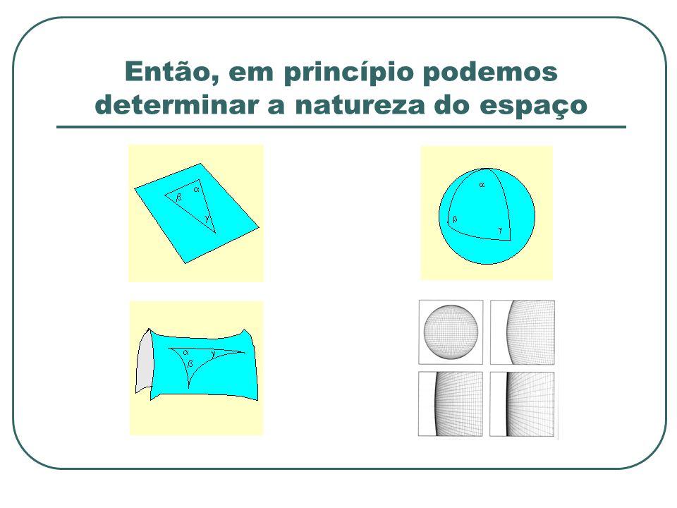 Então, em princípio podemos determinar a natureza do espaço