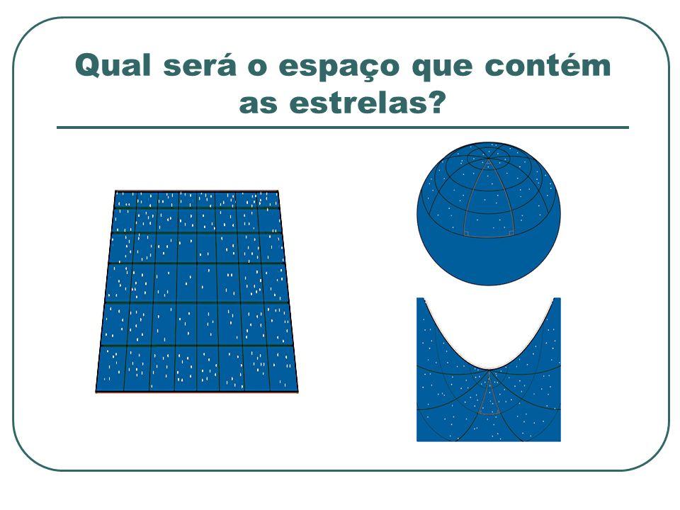 Qual será o espaço que contém as estrelas?