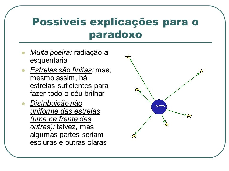 Possíveis explicações para o paradoxo Muita poeira: radiação a esquentaria Estrelas são finitas: mas, mesmo assim, há estrelas suficientes para fazer