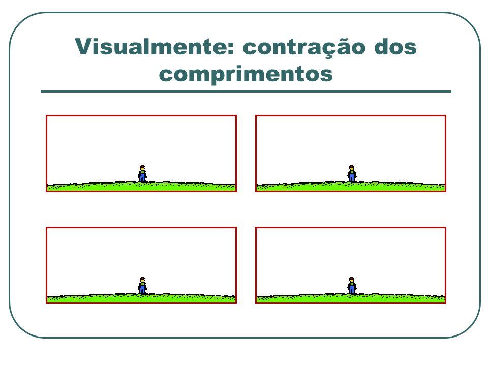 Visualmente: contração dos comprimentos