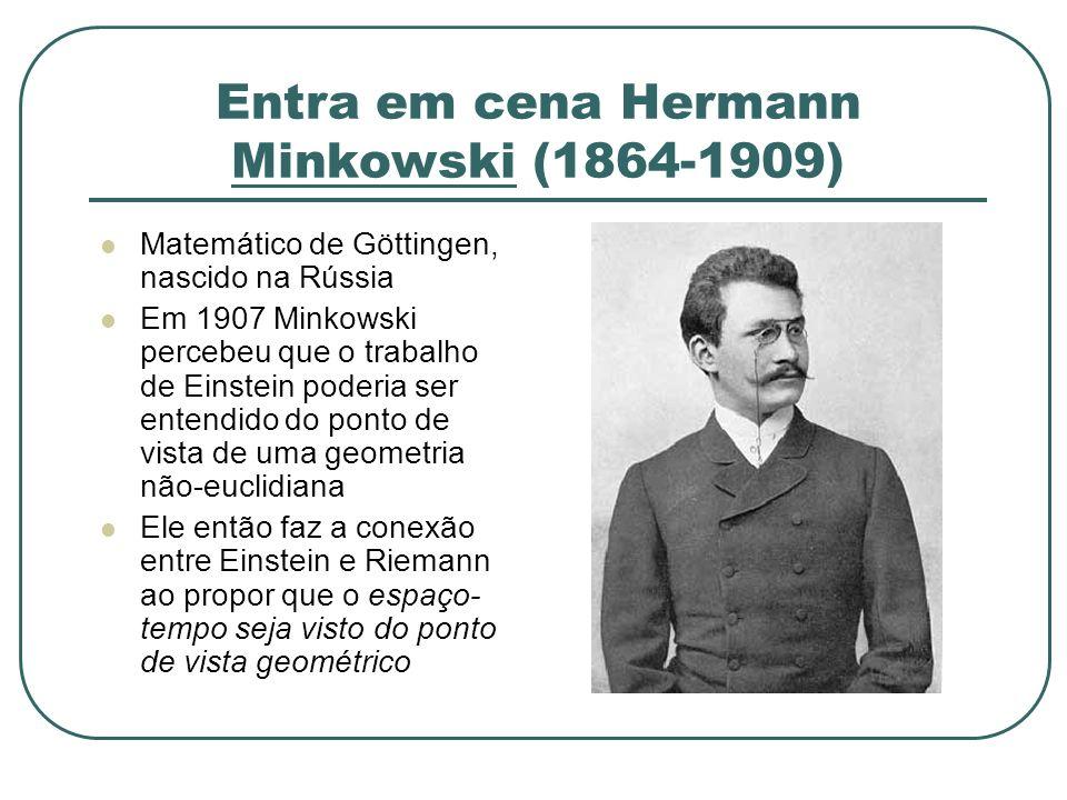 Entra em cena Hermann Minkowski (1864-1909) Matemático de Göttingen, nascido na Rússia Em 1907 Minkowski percebeu que o trabalho de Einstein poderia s