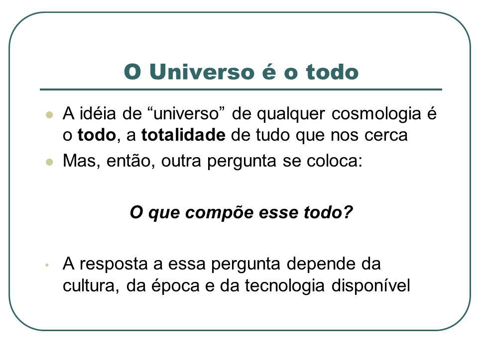 O Universo é o todo A idéia de universo de qualquer cosmologia é o todo, a totalidade de tudo que nos cerca Mas, então, outra pergunta se coloca: O qu