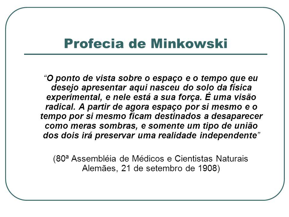 Profecia de Minkowski O ponto de vista sobre o espaço e o tempo que eu desejo apresentar aqui nasceu do solo da física experimental, e nele está a sua
