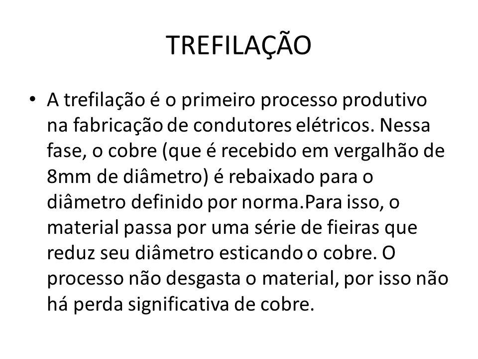 TREFILAÇÃO A trefilação é o primeiro processo produtivo na fabricação de condutores elétricos. Nessa fase, o cobre (que é recebido em vergalhão de 8mm