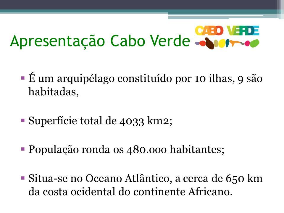 Apresentação Cabo Verde É um arquipélago constituído por 10 ilhas, 9 são habitadas, Superfície total de 4033 km2; População ronda os 480.ooo habitante