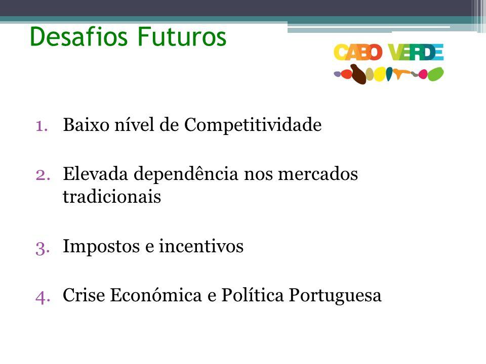 Desafios Futuros 1.Baixo nível de Competitividade 2.Elevada dependência nos mercados tradicionais 3.Impostos e incentivos 4.Crise Económica e Política