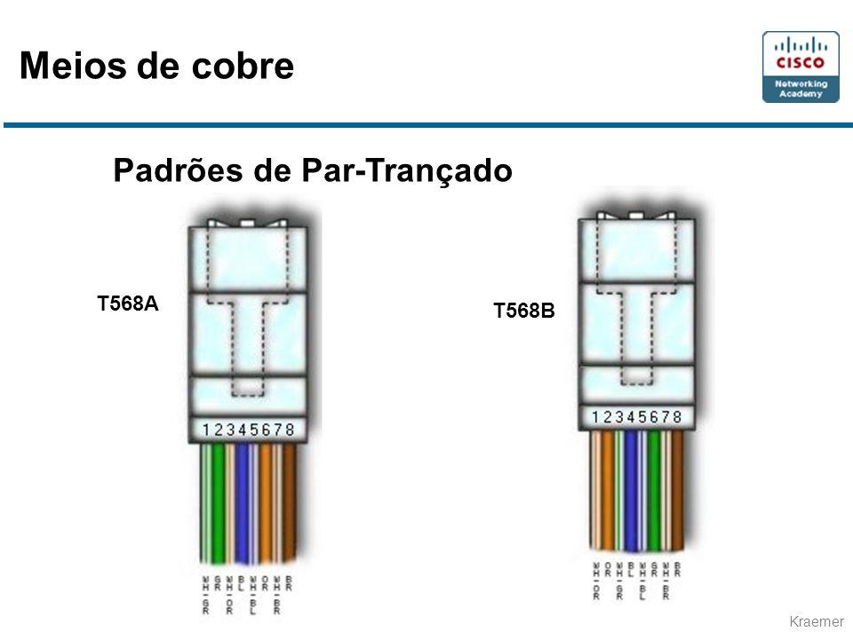 Kraemer Padrões de Par-Trançado T568A T568B Meios de cobre