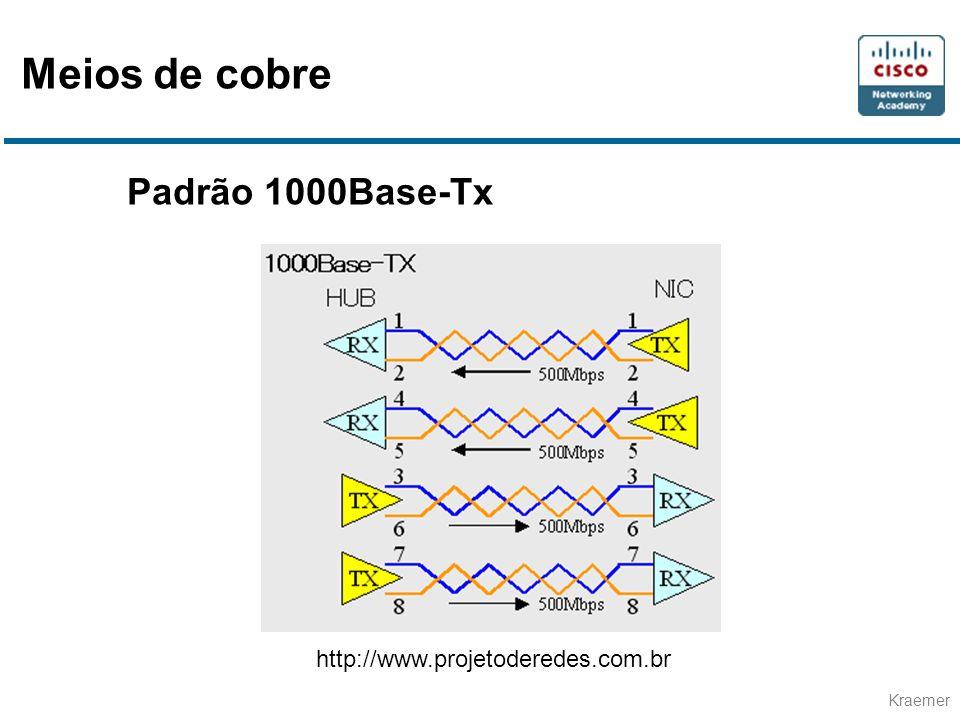Kraemer Padrão 1000Base-Tx http://www.projetoderedes.com.br Meios de cobre