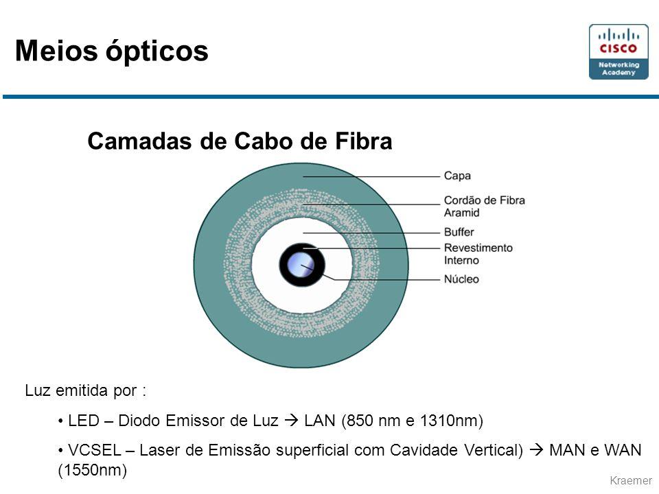 Kraemer Camadas de Cabo de Fibra Luz emitida por : LED – Diodo Emissor de Luz LAN (850 nm e 1310nm) VCSEL – Laser de Emissão superficial com Cavidade Vertical) MAN e WAN (1550nm) Meios ópticos
