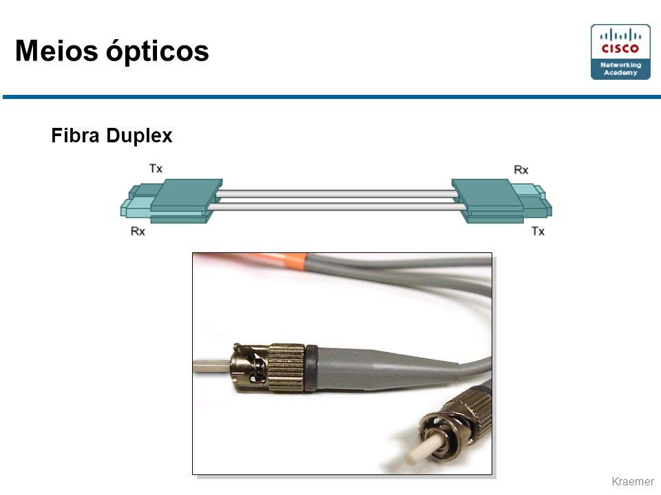 Kraemer Fibra Duplex Meios ópticos