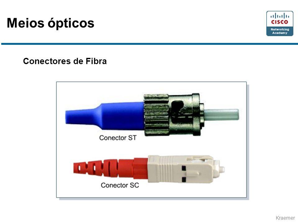 Kraemer Conectores de Fibra Meios ópticos
