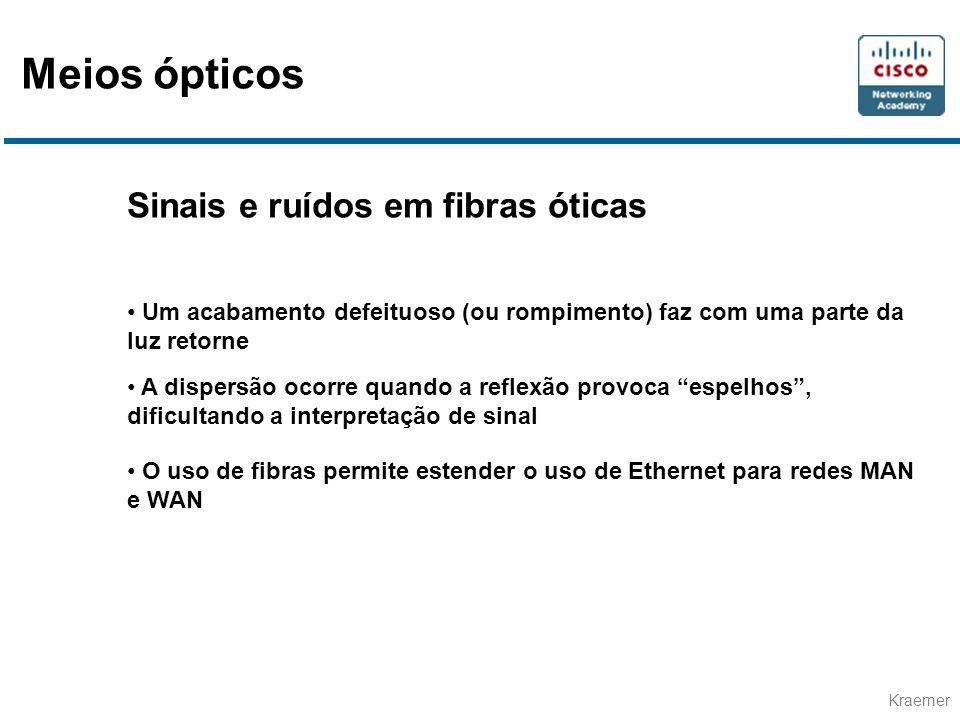 Kraemer Sinais e ruídos em fibras óticas O uso de fibras permite estender o uso de Ethernet para redes MAN e WAN A dispersão ocorre quando a reflexão