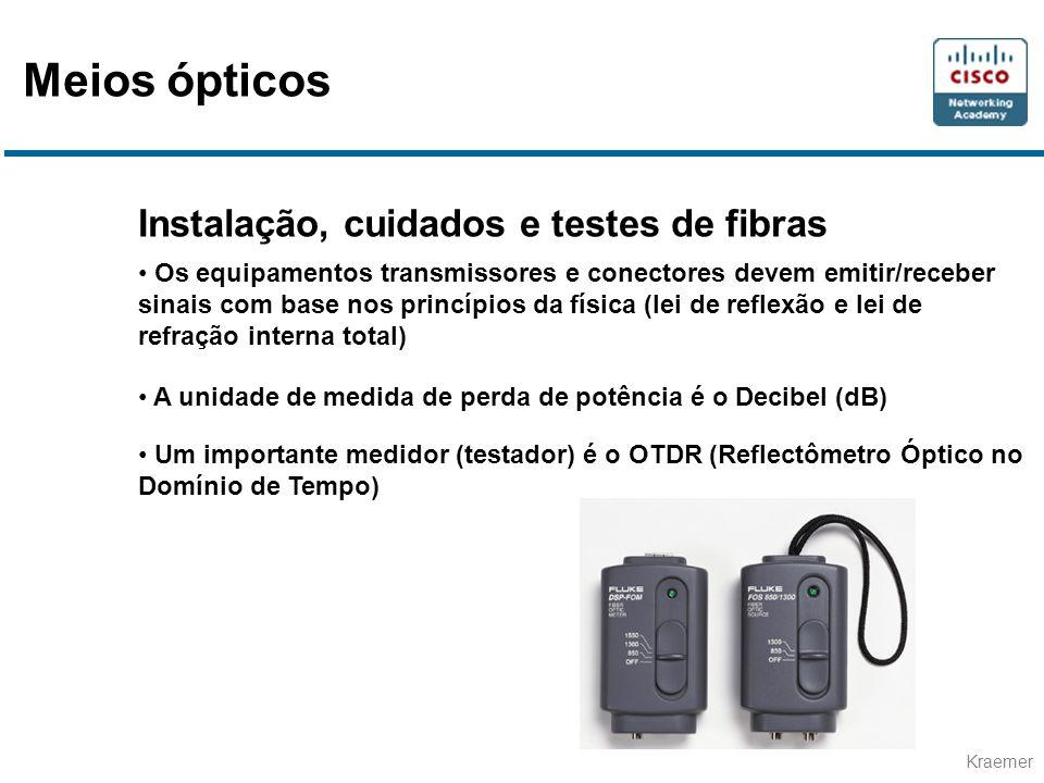 Kraemer Instalação, cuidados e testes de fibras Os equipamentos transmissores e conectores devem emitir/receber sinais com base nos princípios da físi