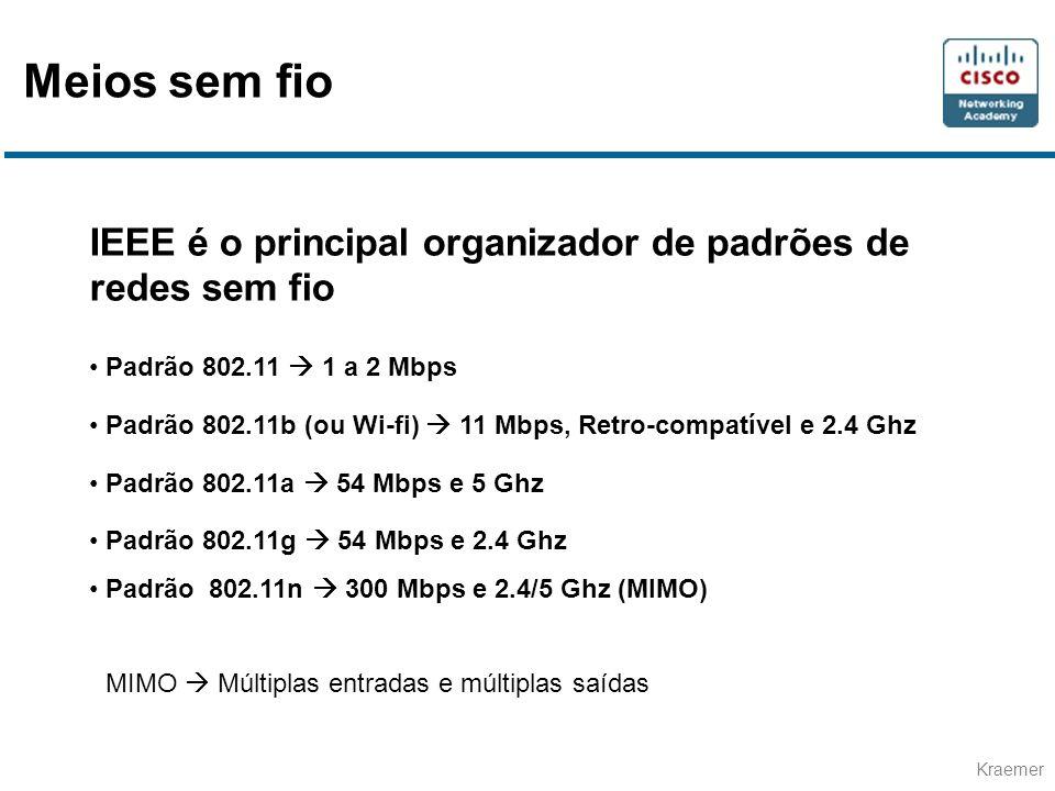 Kraemer IEEE é o principal organizador de padrões de redes sem fio Padrão 802.11 1 a 2 Mbps Padrão 802.11b (ou Wi-fi) 11 Mbps, Retro-compatível e 2.4