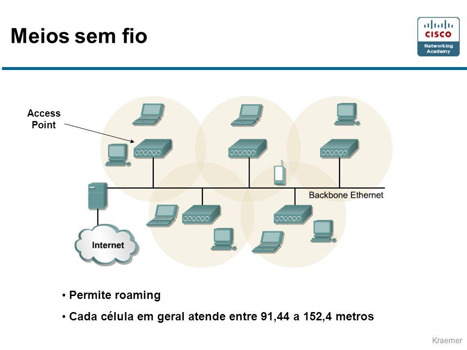 Kraemer Access Point Permite roaming Cada célula em geral atende entre 91,44 a 152,4 metros Meios sem fio