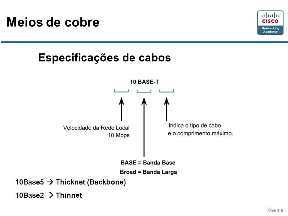 Kraemer Especificações de cabos 10Base5 Thicknet (Backbone) 10Base2 Thinnet Meios de cobre