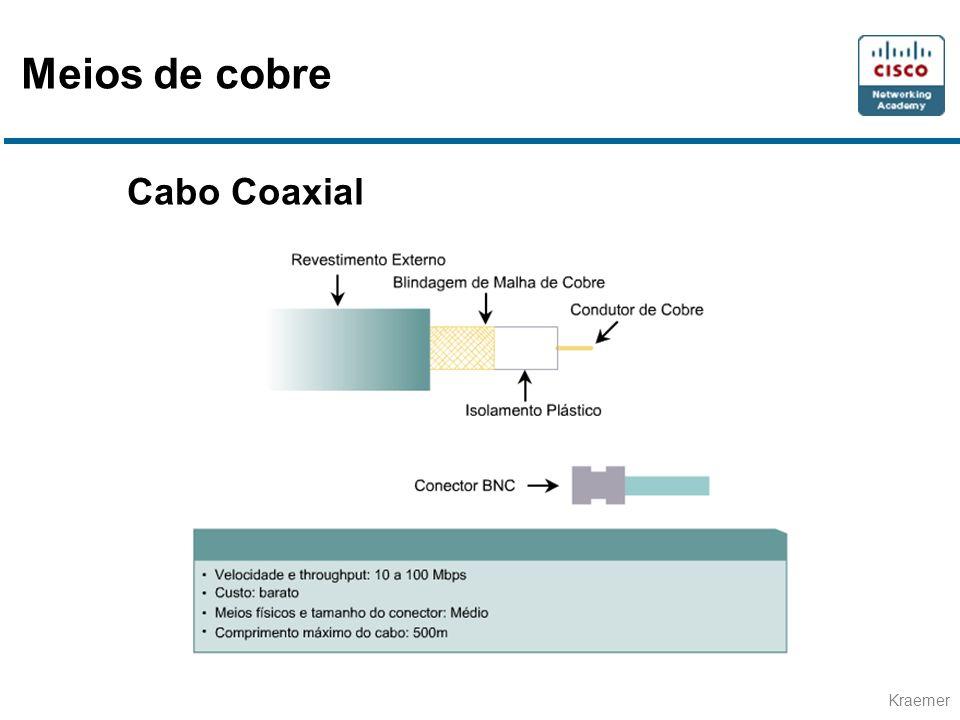 Kraemer Cabo de Par-Trançado UTP Meios de cobre