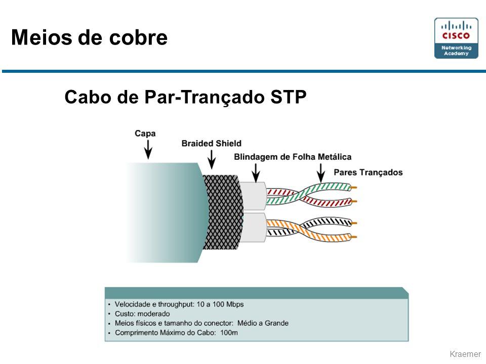 Kraemer Cabo de Par-Trançado STP Meios de cobre