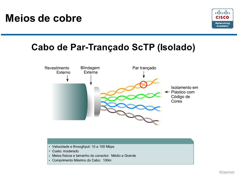 Kraemer Instalação, cuidados e testes de fibras Os equipamentos transmissores e conectores devem emitir/receber sinais com base nos princípios da física (lei de reflexão e lei de refração interna total) A unidade de medida de perda de potência é o Decibel (dB) Um importante medidor (testador) é o OTDR (Reflectômetro Óptico no Domínio de Tempo) Meios ópticos