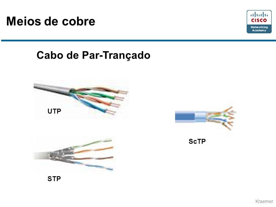 Kraemer IEEE é o principal organizador de padrões de redes sem fio Padrão 802.11 1 a 2 Mbps Padrão 802.11b (ou Wi-fi) 11 Mbps, Retro-compatível e 2.4 Ghz Padrão 802.11a 54 Mbps e 5 Ghz Padrão 802.11g 54 Mbps e 2.4 Ghz Padrão 802.11n 300 Mbps e 2.4/5 Ghz (MIMO) Meios sem fio MIMO Múltiplas entradas e múltiplas saídas