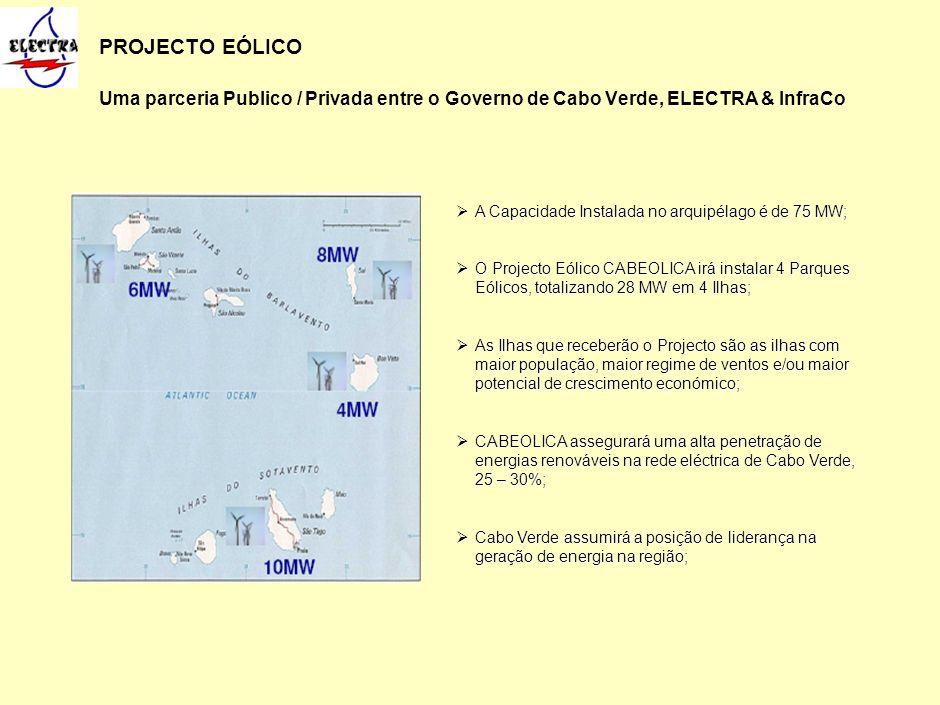 PROJECTO EÓLICO Uma parceria Publico / Privada entre o Governo de Cabo Verde, ELECTRA & InfraCo A Capacidade Instalada no arquipélago é de 75 MW; A Ca