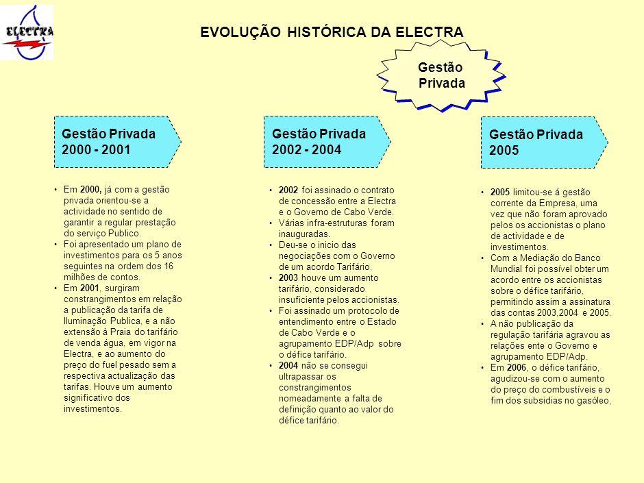 Gestão Privada 2000 - 2001 Em 2000, já com a gestão privada orientou-se a actividade no sentido de garantir a regular prestação do serviço Publico. Fo