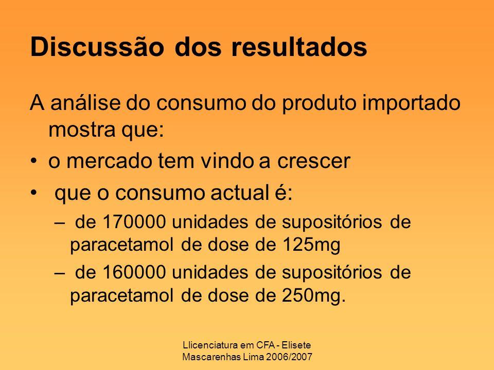 Llicenciatura em CFA - Elisete Mascarenhas Lima 2006/2007 Discussão dos resultados A análise do consumo do produto importado mostra que: o mercado tem