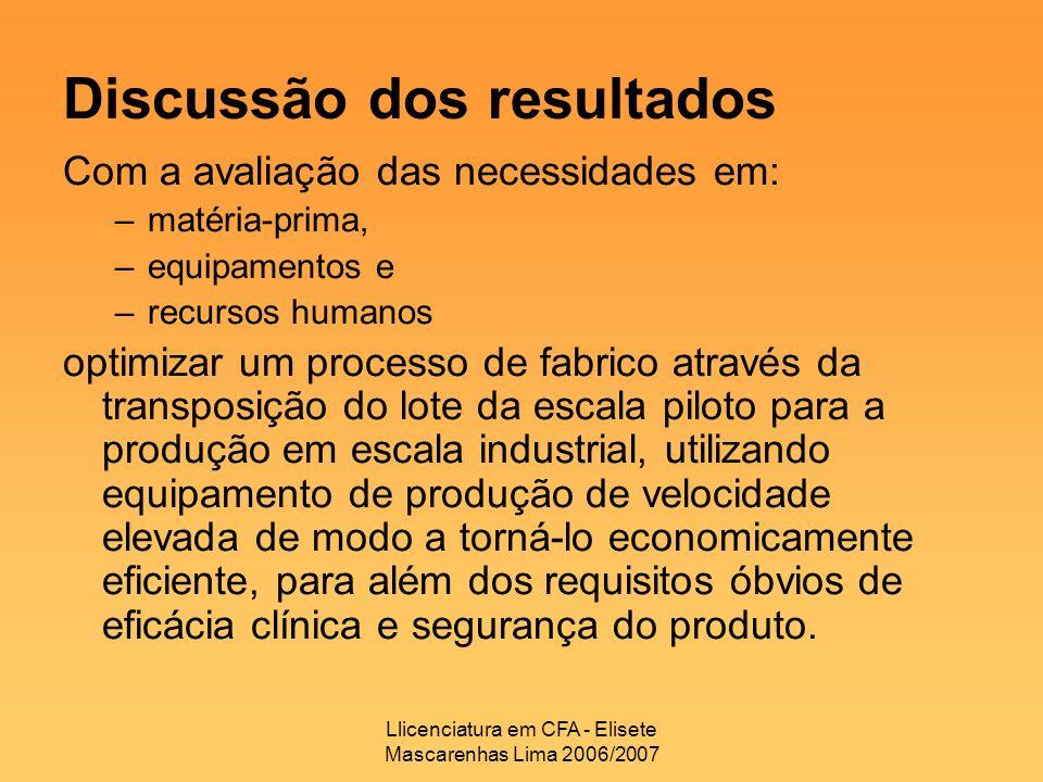 Llicenciatura em CFA - Elisete Mascarenhas Lima 2006/2007 Discussão dos resultados Com a avaliação das necessidades em: –matéria-prima, –equipamentos