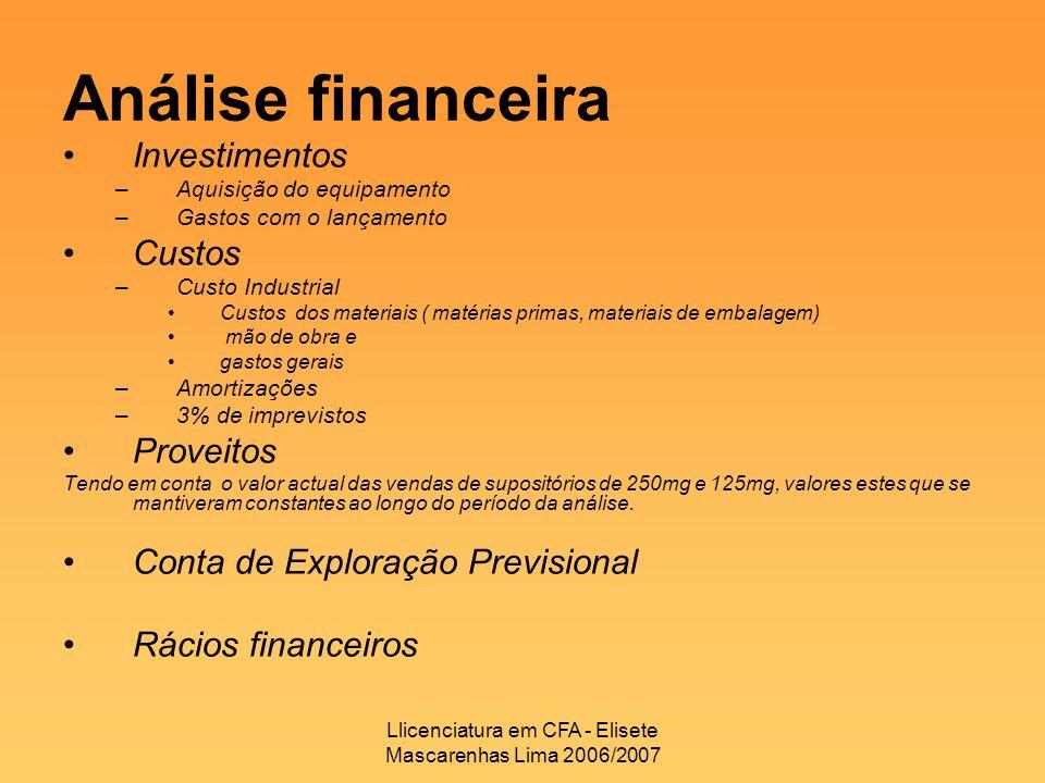 Llicenciatura em CFA - Elisete Mascarenhas Lima 2006/2007 Análise financeira Investimentos –Aquisição do equipamento –Gastos com o lançamento Custos –