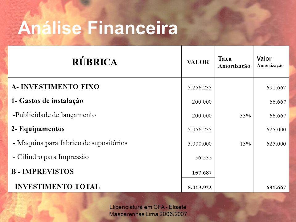 Llicenciatura em CFA - Elisete Mascarenhas Lima 2006/2007 Análise Financeira RÚBRICA VALOR Taxa Amortização Valor Amortização A- INVESTIMENTO FIXO 5.2