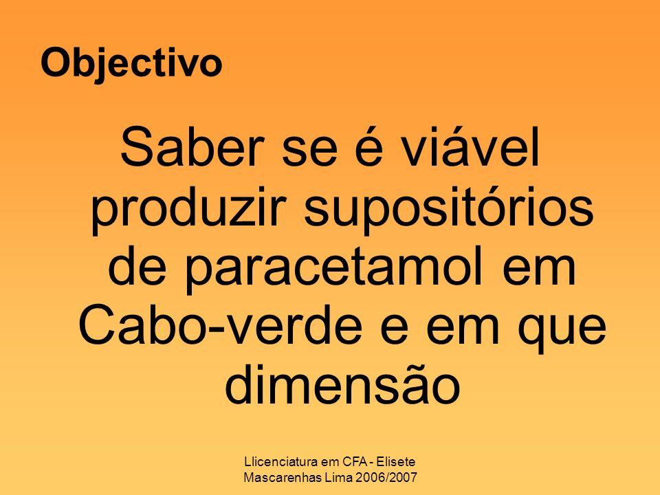 Llicenciatura em CFA - Elisete Mascarenhas Lima 2006/2007 Objectivo Saber se é viável produzir supositórios de paracetamol em Cabo-verde e em que dime