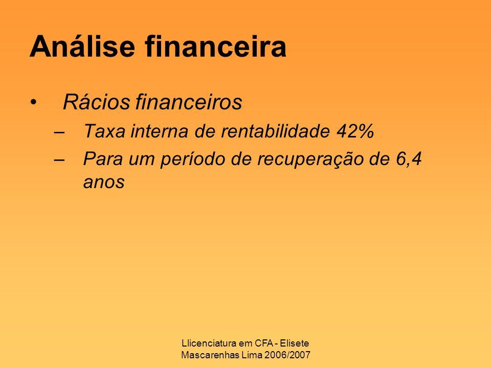 Llicenciatura em CFA - Elisete Mascarenhas Lima 2006/2007 Análise financeira Rácios financeiros –Taxa interna de rentabilidade 42% –Para um período de