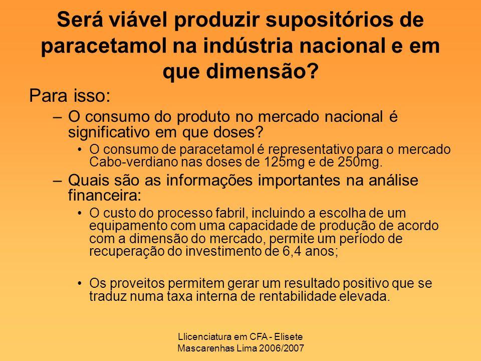 Llicenciatura em CFA - Elisete Mascarenhas Lima 2006/2007 Para isso: –O consumo do produto no mercado nacional é significativo em que doses? O consumo