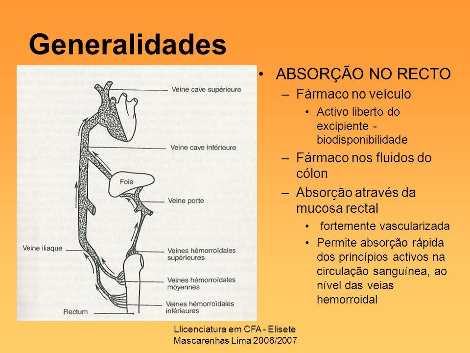 Llicenciatura em CFA - Elisete Mascarenhas Lima 2006/2007 Generalidades ABSORÇÃO NO RECTO –Fármaco no veículo Activo liberto do excipiente - biodispon