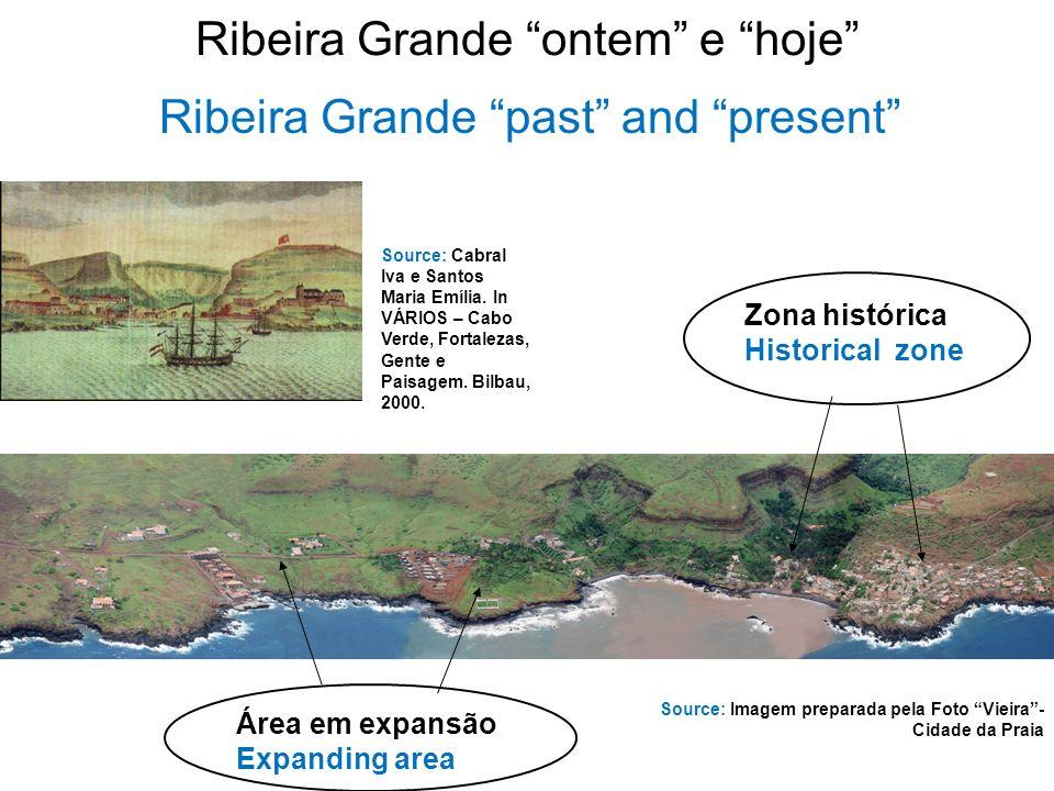Ribeira Grande ontem e hoje Source: Cabral Iva e Santos Maria Emília. In VÁRIOS – Cabo Verde, Fortalezas, Gente e Paisagem. Bilbau, 2000. Source: Imag