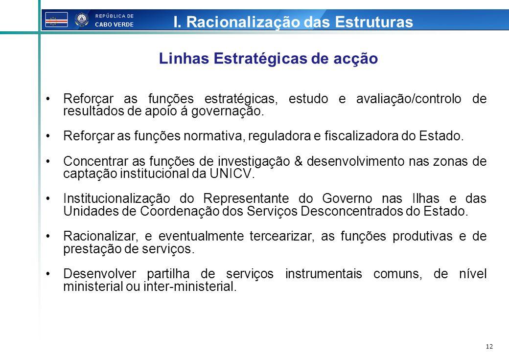 12 Linhas Estratégicas de acção Reforçar as funções estratégicas, estudo e avaliação/controlo de resultados de apoio á governação. Reforçar as funções