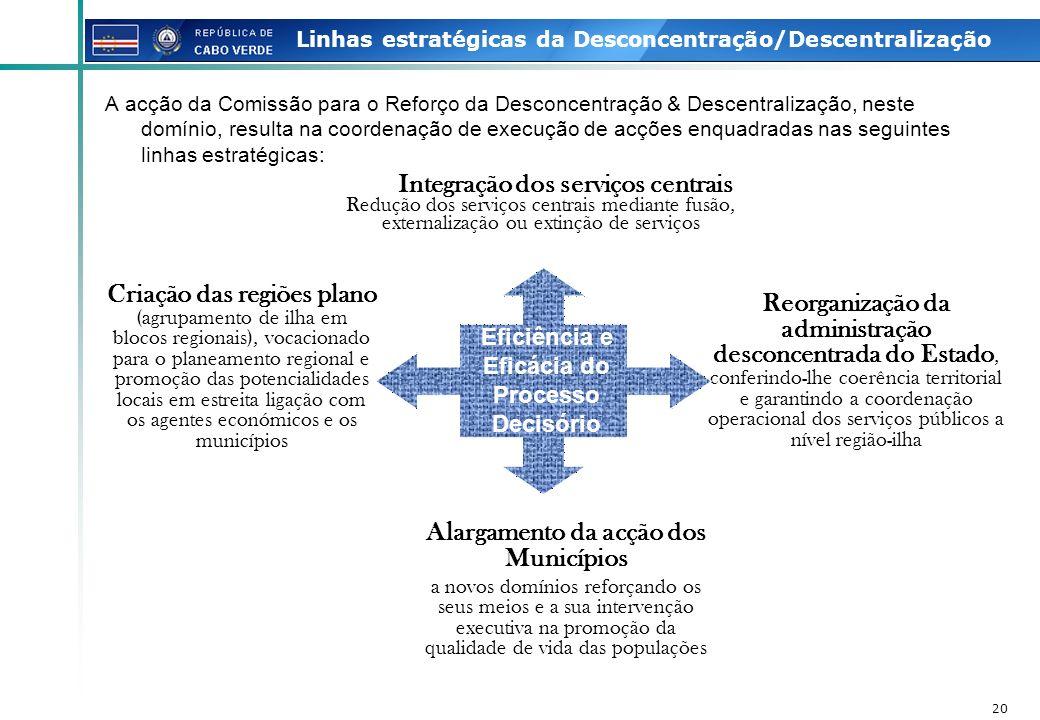 20 Integração dos serviços centrais Redução dos serviços centrais mediante fusão, externalização ou extinção de serviços Criação das regiões plano (ag