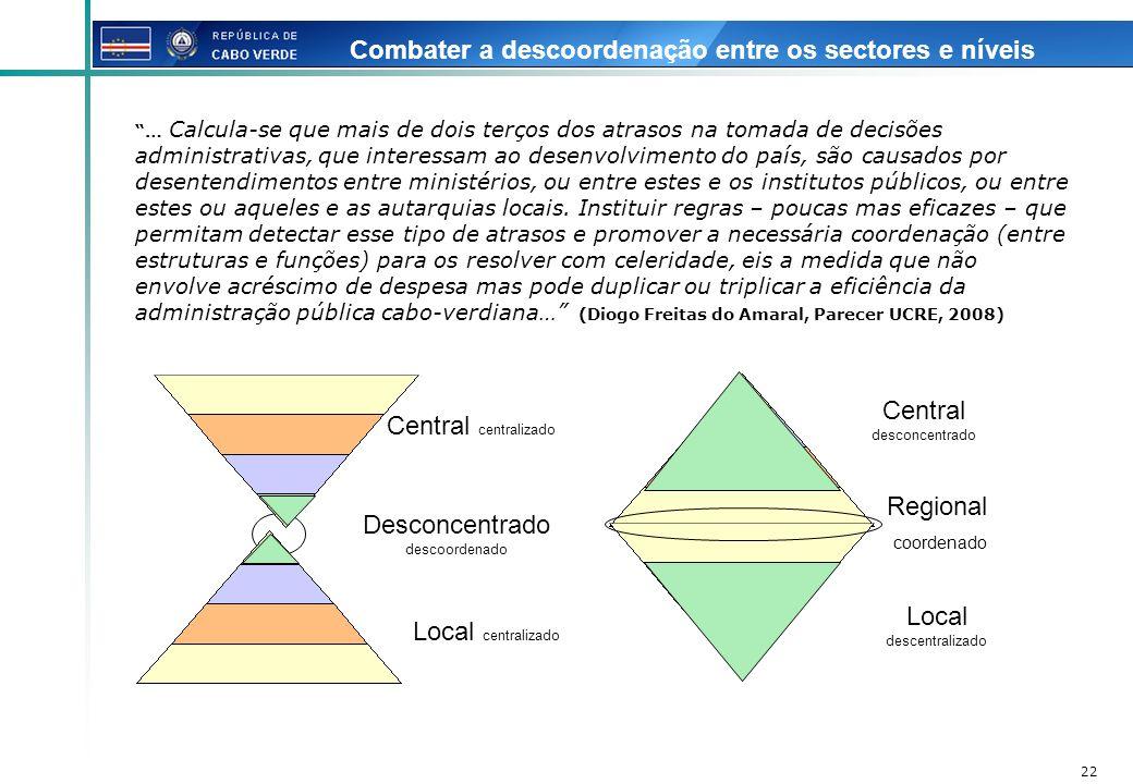22 Central centralizado Desconcentrado descoordenado Local centralizado Central desconcentrado Regional coordenado Local descentralizado Combater a de