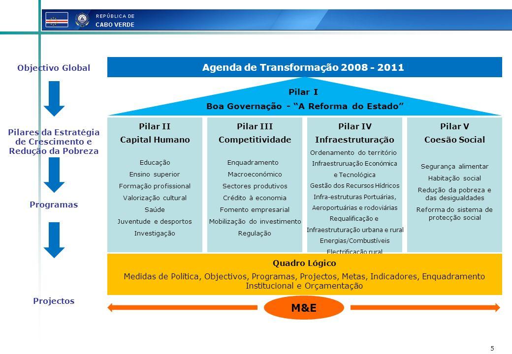 5 Agenda de Transformação 2008 - 2011 Pilar I Boa Governação - A Reforma do Estado Pilar II Capital Humano Educação Ensino superior Formação profissio