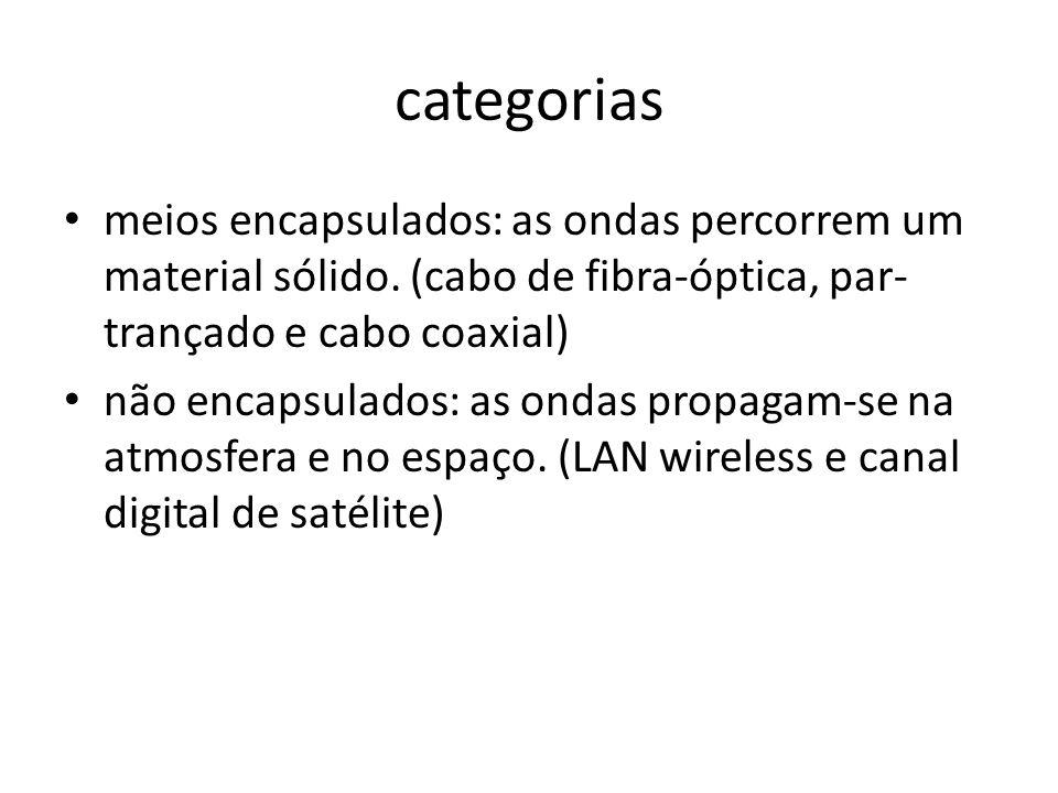 categorias meios encapsulados: as ondas percorrem um material sólido. (cabo de fibra-óptica, par- trançado e cabo coaxial) não encapsulados: as ondas